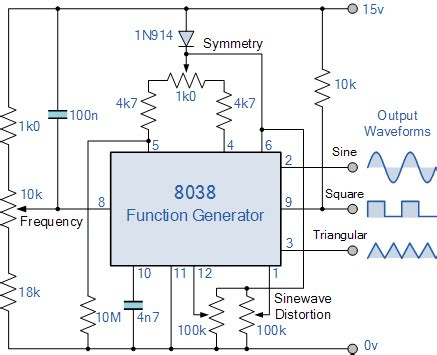 Block Diagram Of Function Generator With Explanation