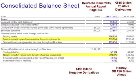 Investigating Deutsche Bank S Euro21 Trillion Derivative