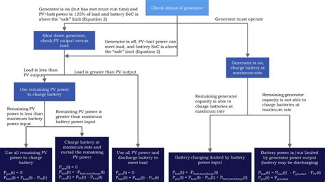 flowchart generator javascript flowchart generator phpsourcecode net