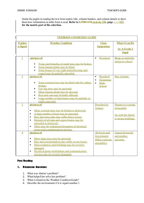 Periodical Essays by Periodical Test Essay Writinggroups75 Web Fc2