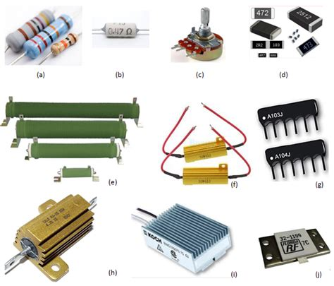 types of inductors in electronics resistor type inductor calculator 28 images voltage and current calculations resistor and