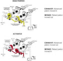 2001 bmw x5 4 engine diagram 2001 free engine image for
