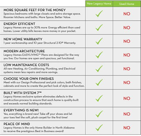 top rated home warranty plans compare home warranty plans compare home warranty plans 10 best home warranties of