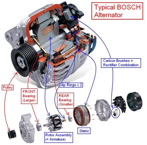 Electric Components Of A Car 1992 240 Possible Alternator Problems Volvo Forums