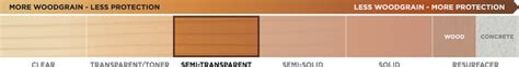 lowes semi deck stain   clipart