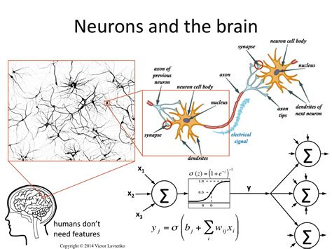 neural networks and learning learning explained to your ã a visual introduction for beginners who want to make their own learning neural network machine learning books neural networks 4 mcculloch pitts neuron