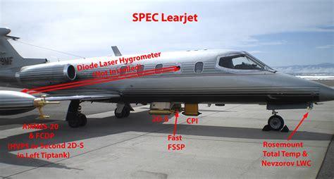 Space Planning Tools seac 4 rs learjet n999mf seac4rs