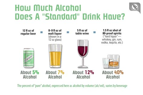 How Much Does A Detox Drink Cost by What Is A Standard Drink Many Are