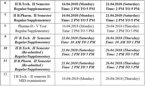 Jntuk Mba 2nd Sem Results 2016 by Jntuk Revised Dates Of Postponed Exams Scheduled On 16 04 2018