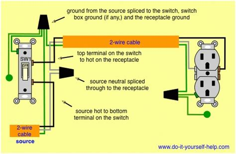 how to wire a and switch diagram wiring diagram and
