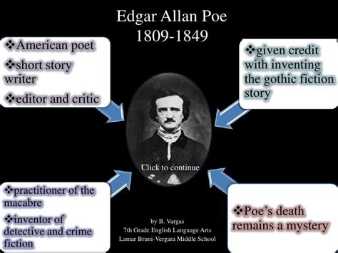 Edgar Allan Poe Biography Project | edgar allan poe project