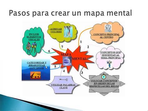 imagenes mentales concepto mapa mental que es como se hace ejemplos cuadro