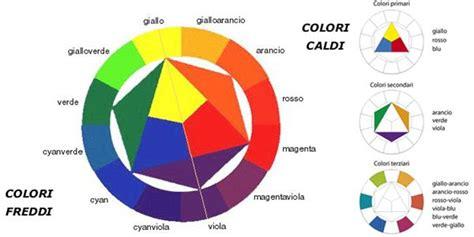 tavola dei colori complementari il colore come carica semiotica prodotto oplay