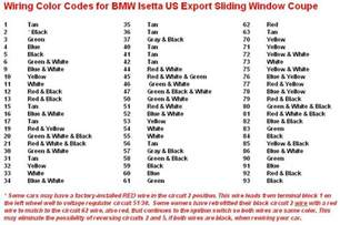 wiring color codes bmw wiring diagram color codes kenwood wiring color codes
