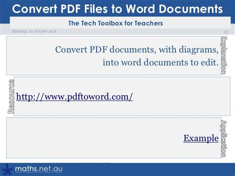 convert pdf to word background ict in maths presentation for my favourite lesson