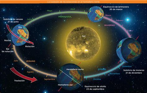 1 el universo y la tierra ciencias sociales 5 1 el universo y la tierra ciencias sociales 5 anaya on