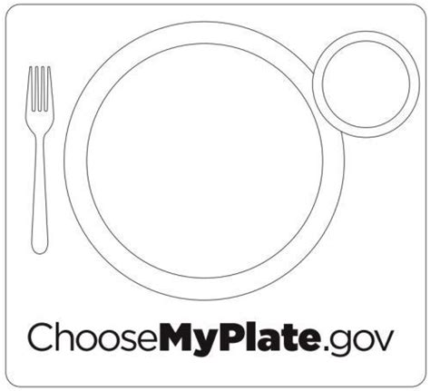 Choose My Plate Template Apologia Anatomy Physiology Pinterest Templates My Plate And My Plate Template