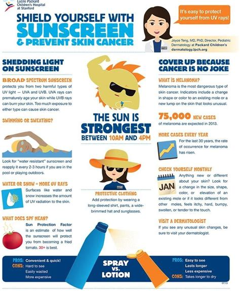 Sunscreen The Neccessity Of Summer by Sunscreen The Importance Of Sunscreen