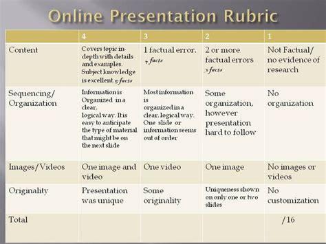 powerpoint design rubric online presentation rubric mr woods computer tech
