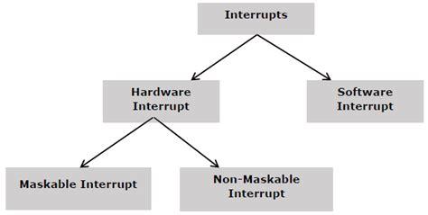tutorialspoint microprocessor 8085 microprocessor quick guide