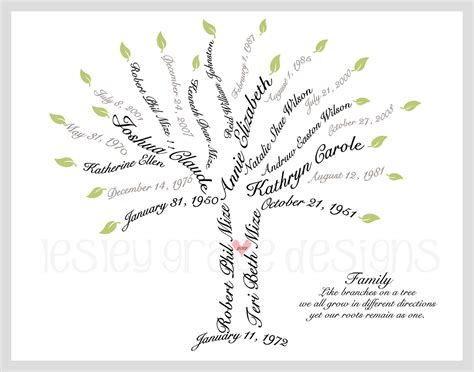 Customizable Family Tree Template custom family tree typography 11x14 by lesleygracedesigns