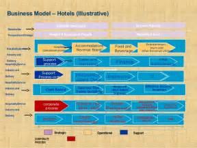 Resume Copy Riskpro Hotel Industry Jay 1