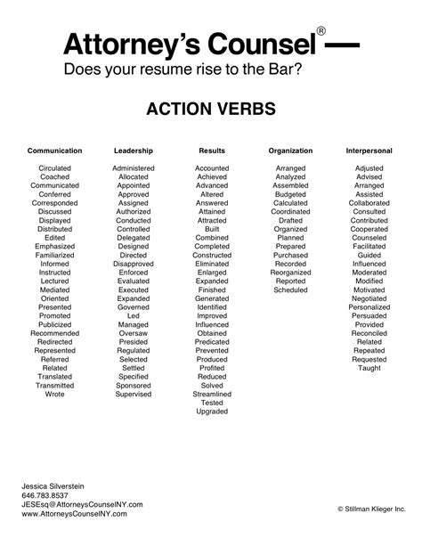 resume writing keywords to use resume examples and writing tips the balance