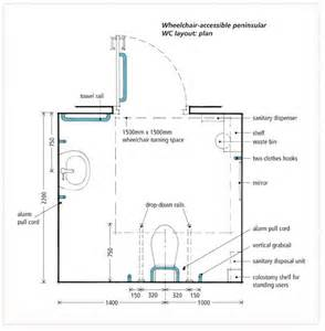 Bathroom Sizes And Layouts layout on pinterest