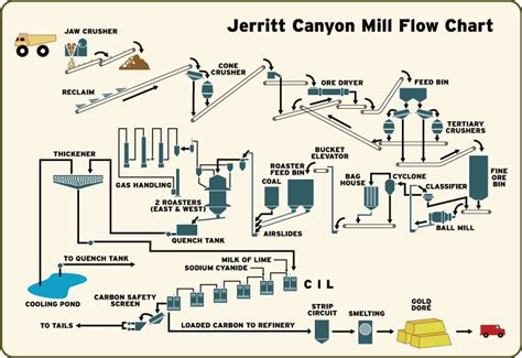 paper process flow diagram chapter 72 pulp and paper industry readingrat net