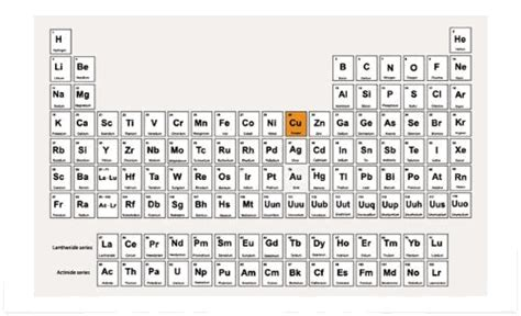 Cu On Periodic Table by Copper Is In Period 4 11 Chemistry Element