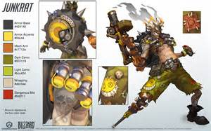 How many of the current heroes are cyborgs of some kind overwatch