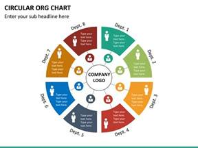 circular organizational chart template multi level circular organizational chart editable