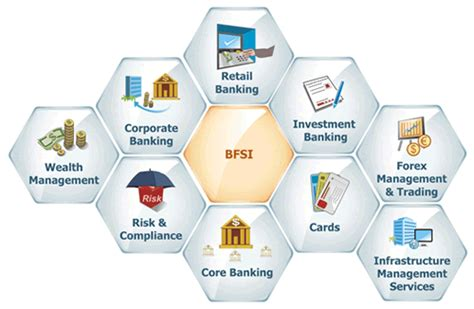 banking application testing insurance testing services