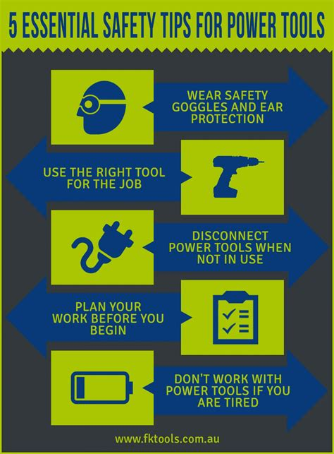 infographic 5 home safety tips when on a vacation 5 essential safety tips for power tools visual ly