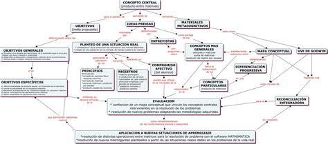 software cadenas de markov tr final modelo instruccional