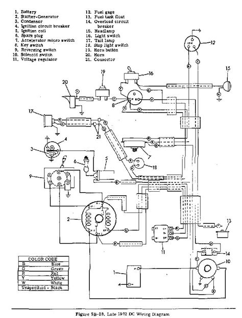 e z go golf cart wiring diagrams get free image about