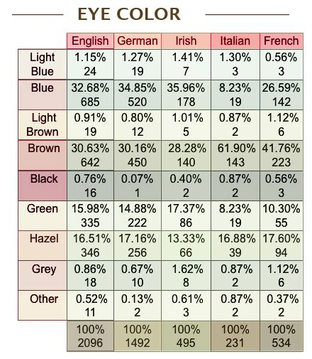 hair color calculator do you wish most brunettes in the world had blue