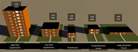 Japanese Modern House Urban Kchoze How Modern Zoning Affects Land Value And