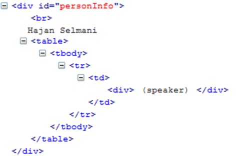 div tags html hajan selmani jquery templates supported tags