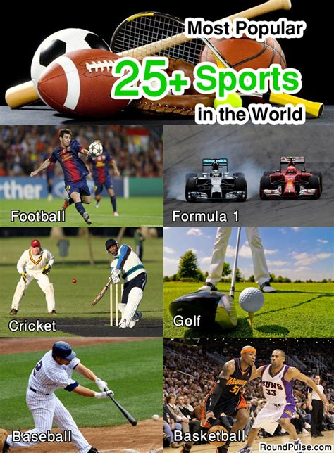 25 most popular sports in the world 2016 roundpulse