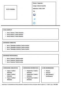Curriculum Vitae Generator by Modello Curriculum Da Compilare Modello Curriculum