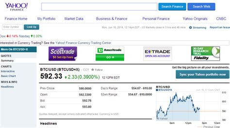 bitcoin yahoo finance how to buy bitcoin yahoo image collections how to guide