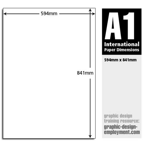 design poster size a1 a1 paper size dimensions uses and free infographic of