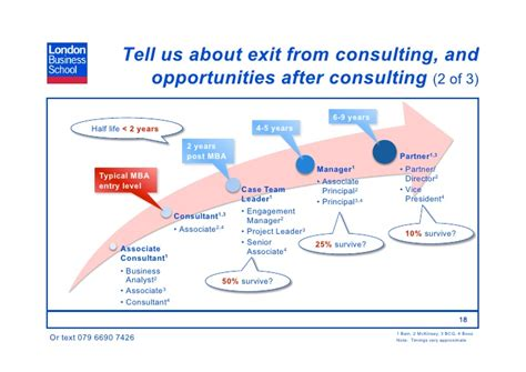 Getting Into Consulting After Mba by 2010 Intro To Consulting Mba