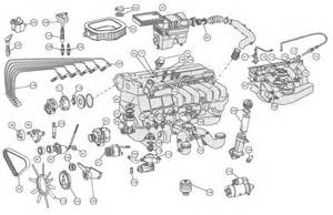 1995 sl320 mercedes engine wiring diagrams mercedes free printable wiring diagrams