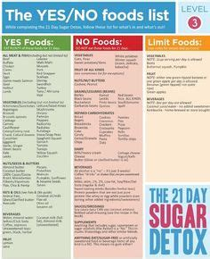 21 Day Sugar Detox Beef by The 21 Day Sugar Detox Health Foods Drinks