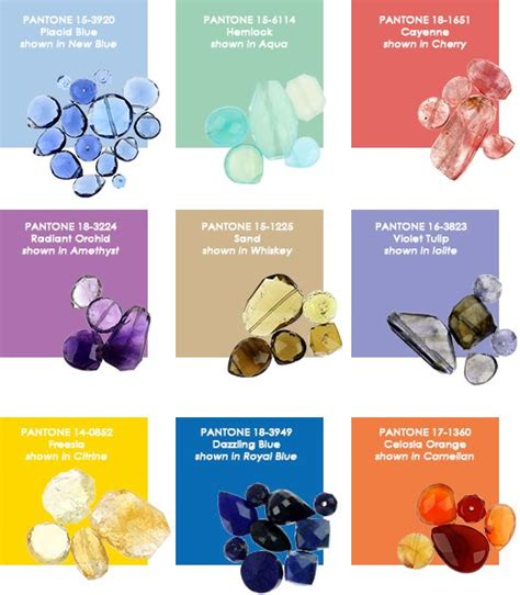 Seven Major Jewelry Market Trends by 31 Best Pantone Fashion Color Report Images On