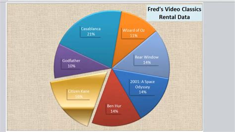 excel 2010 tutorial motion training pie charts in excel 2010 curious com