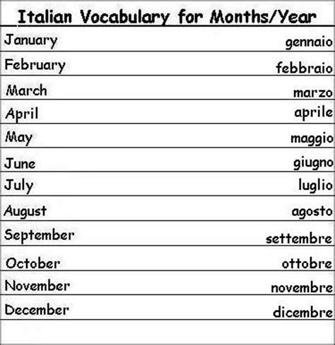 that month in tuscany the world s catalog of ideas