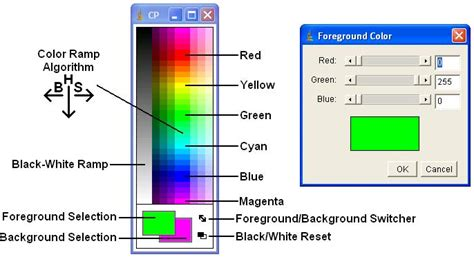 color scheme selector color imagej documentation wiki